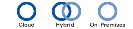 Cloud-Hybrid-On-Premises